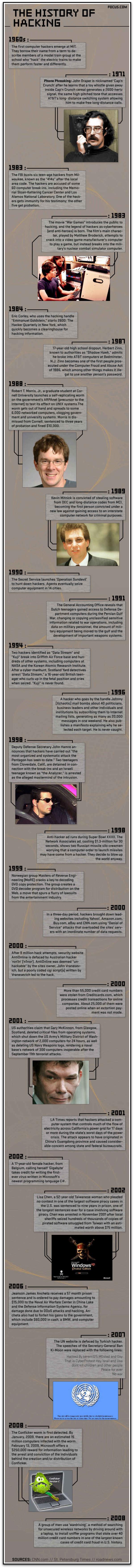 histoire-hack-piratage-chrogeek